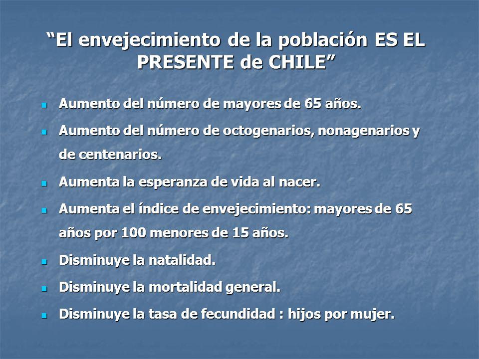 El envejecimiento de la población ES EL PRESENTE de CHILE