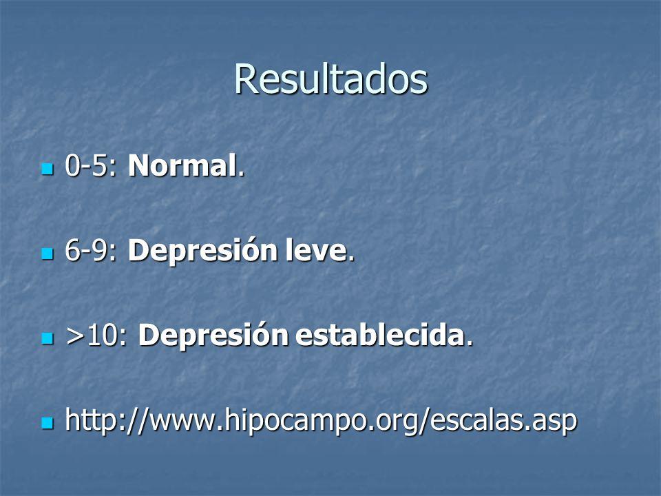Resultados 0-5: Normal. 6-9: Depresión leve.