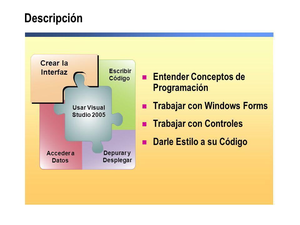 Descripción Entender Conceptos de Programación