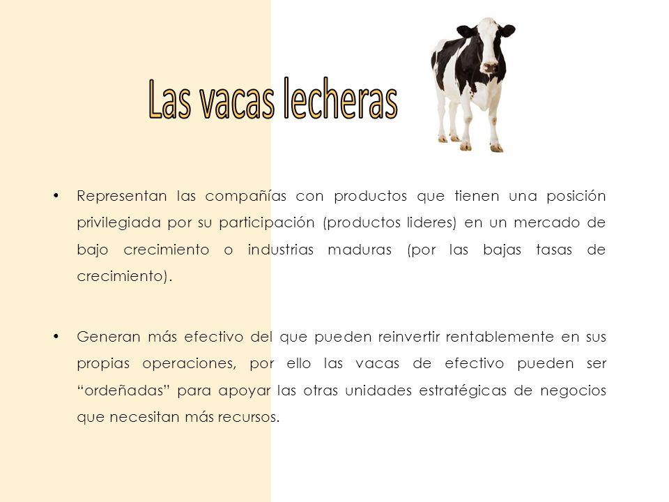 Las vacas lecheras