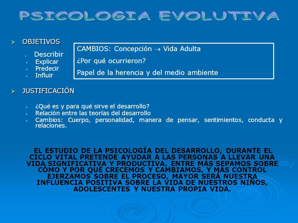 PSICOLOGIA EVOLUTIVA OBJETIVOS . Describir. Explicar. Predecir. Influir. JUSTIFICACIÓN. ¿Qué es y para qué sirve el desarrollo