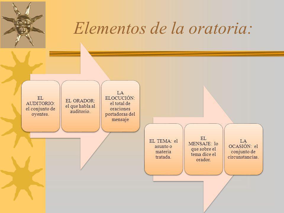 Elementos de la oratoria: