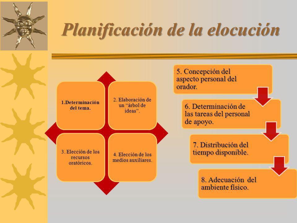 Planificación de la elocución