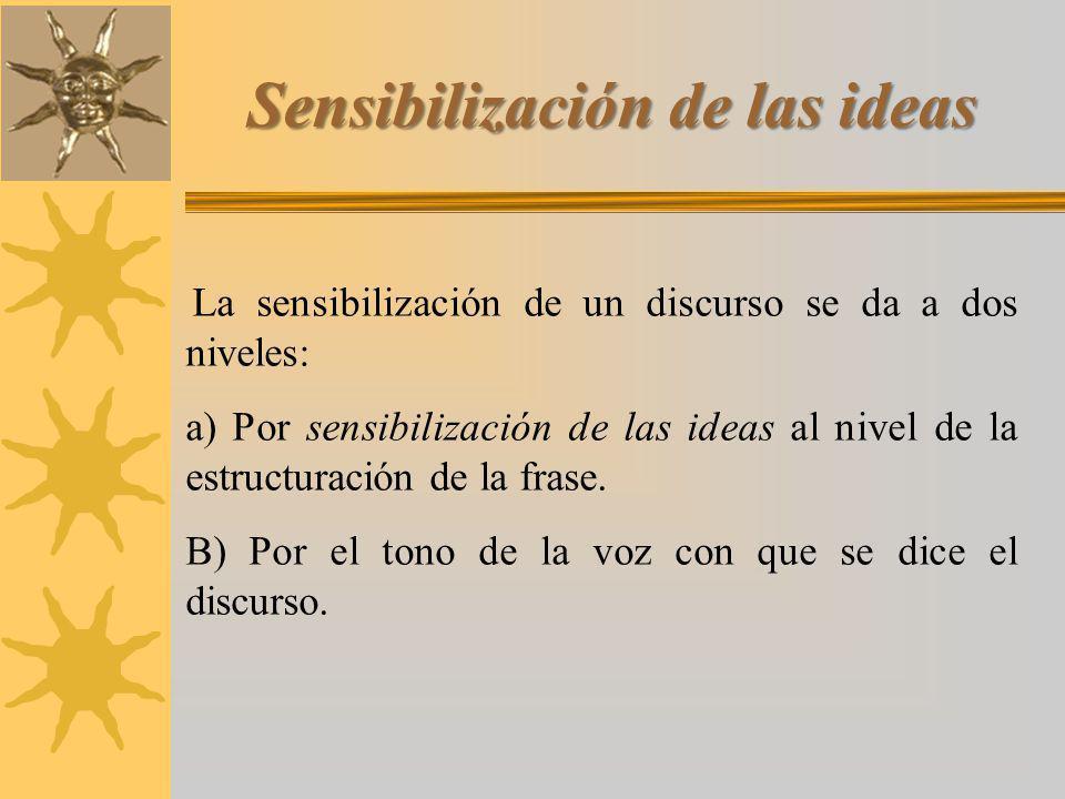 Sensibilización de las ideas