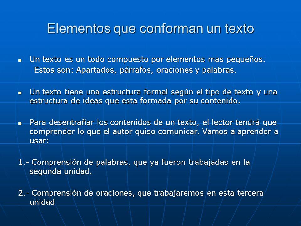 Elementos que conforman un texto