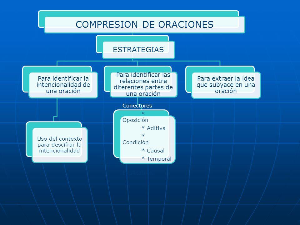 TERCERA UNIDAD COMPRESION DE ORACIONES ESTRATEGIAS