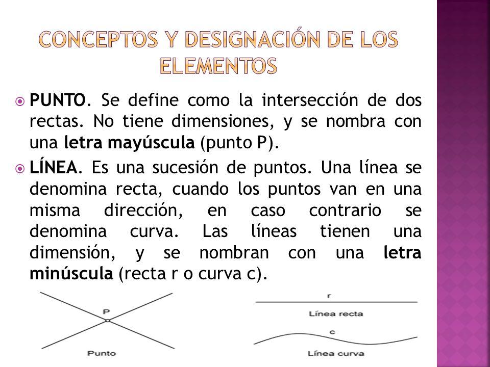 CONCEPTOS Y DESIGNACIÓN DE LOS ELEMENTOS