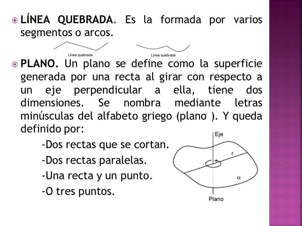 LÍNEA QUEBRADA. Es la formada por varios segmentos o arcos.