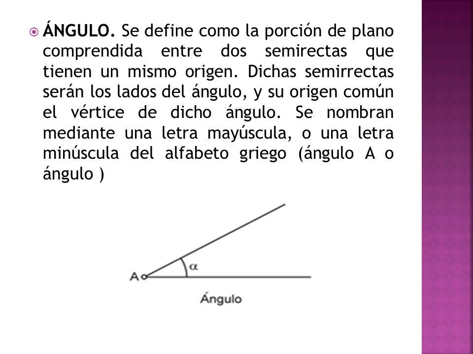 ÁNGULO. Se define como la porción de plano comprendida entre dos semirectas que tienen un mismo origen.