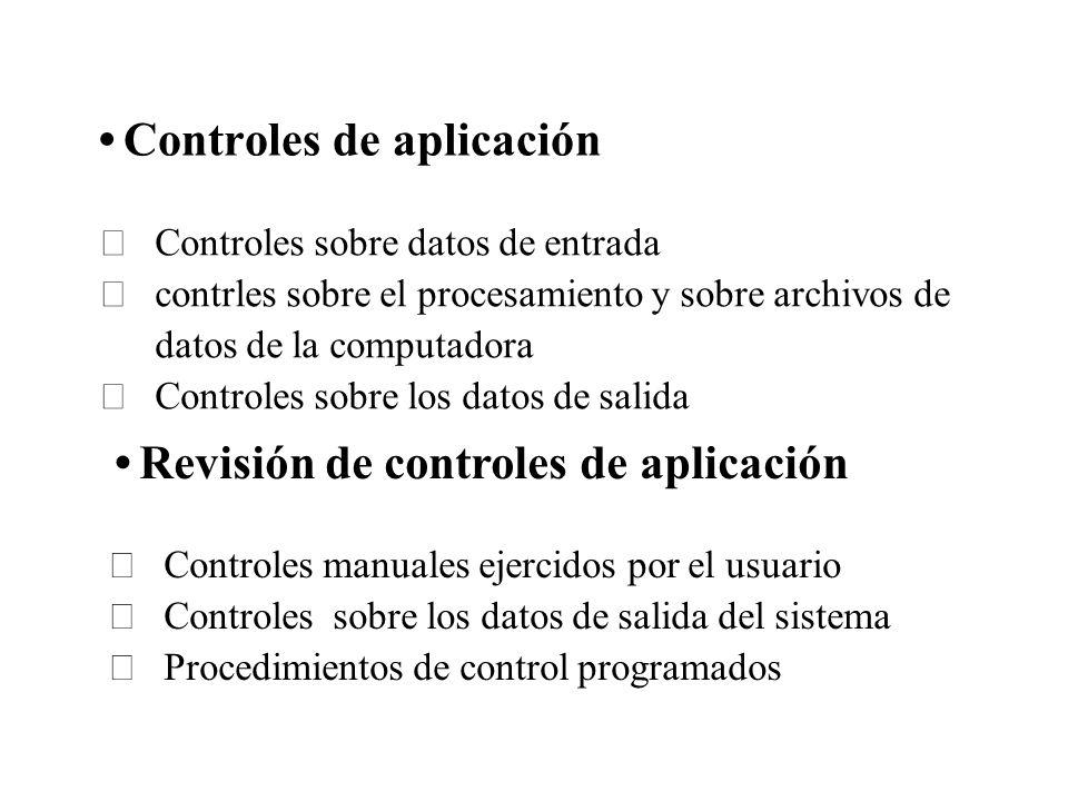Controles de aplicación
