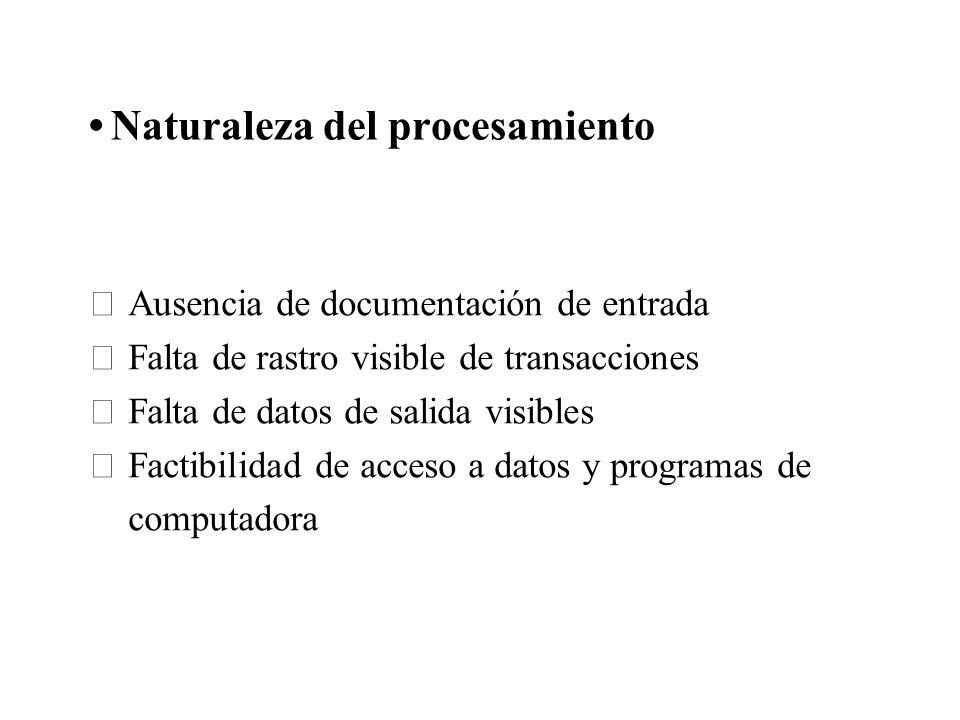 Naturaleza del procesamiento