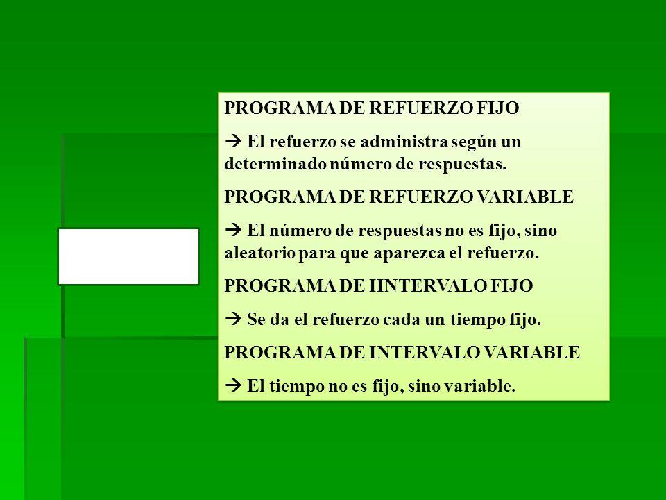 PROGRAMA DE REFORZAMIENTO INTERMITENTE