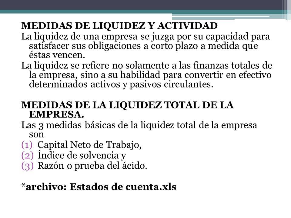 MEDIDAS DE LIQUIDEZ Y ACTIVIDAD