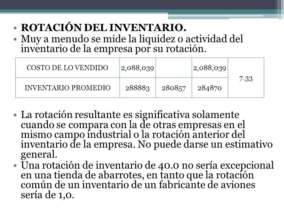 ROTACIÓN DEL INVENTARIO.