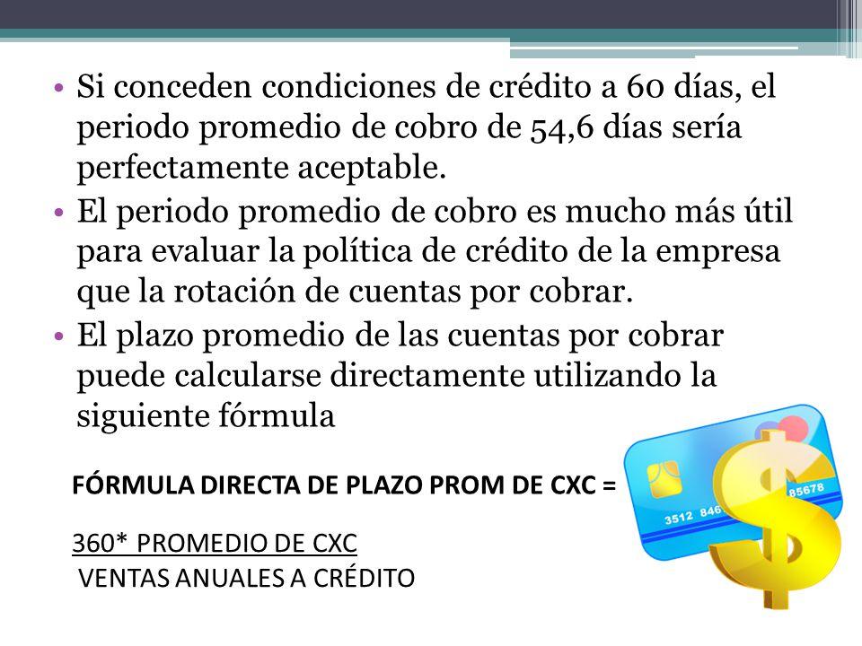 Si conceden condiciones de crédito a 60 días, el periodo promedio de cobro de 54,6 días sería perfectamente aceptable.