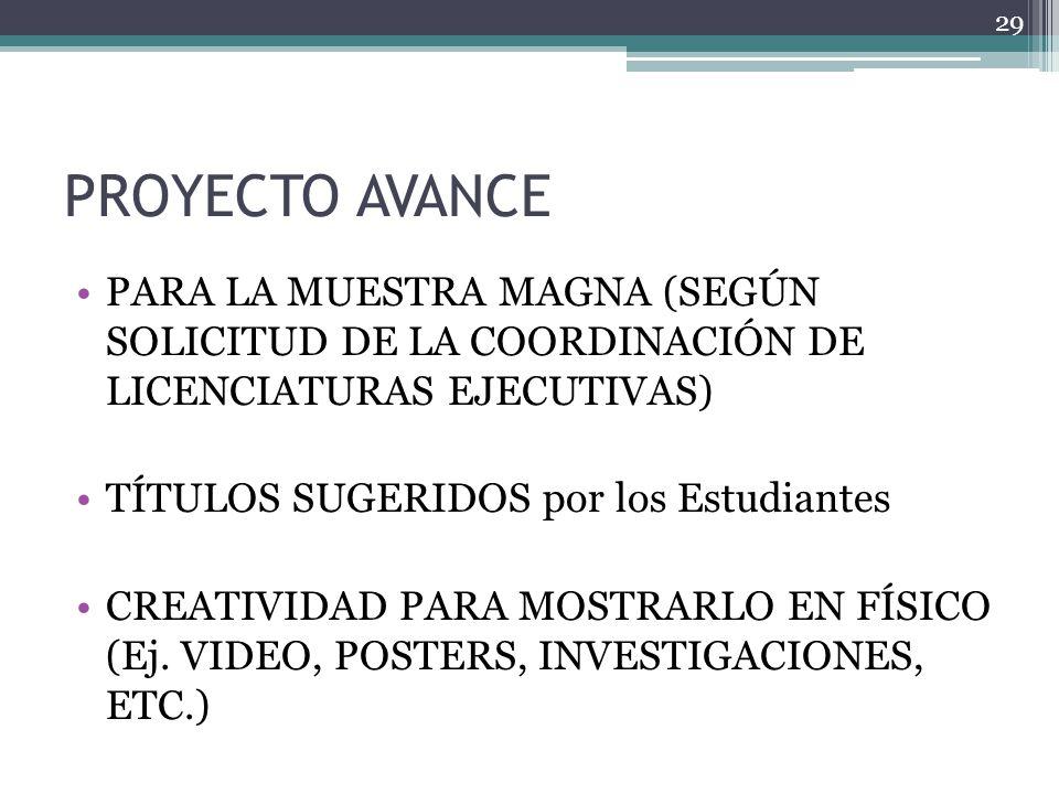 PROYECTO AVANCE PARA LA MUESTRA MAGNA (SEGÚN SOLICITUD DE LA COORDINACIÓN DE LICENCIATURAS EJECUTIVAS)