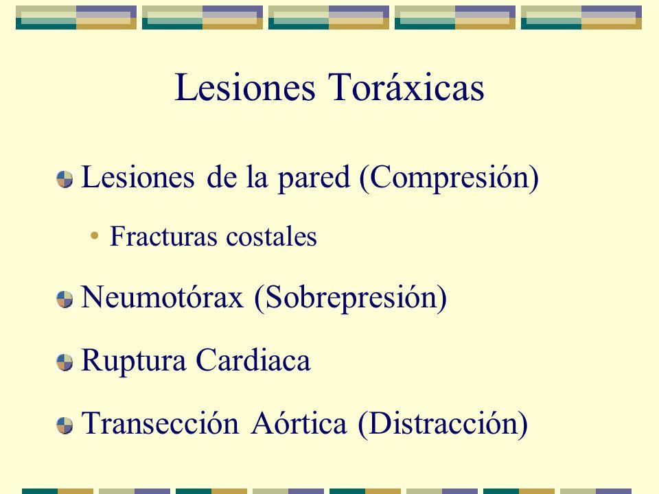 Lesiones Toráxicas Lesiones de la pared (Compresión)