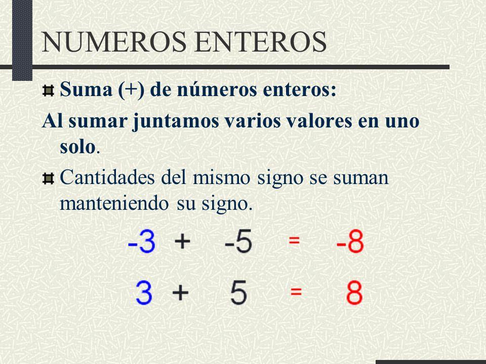 NUMEROS ENTEROS Suma (+) de números enteros: