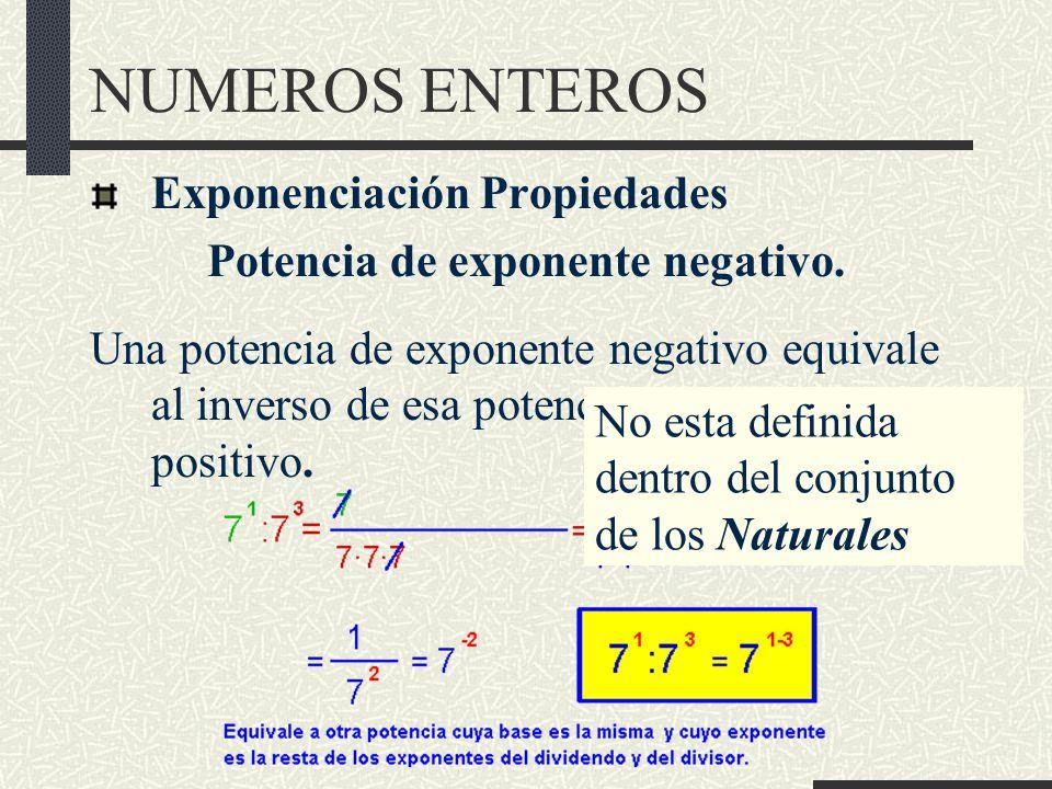 Potencia de exponente negativo.
