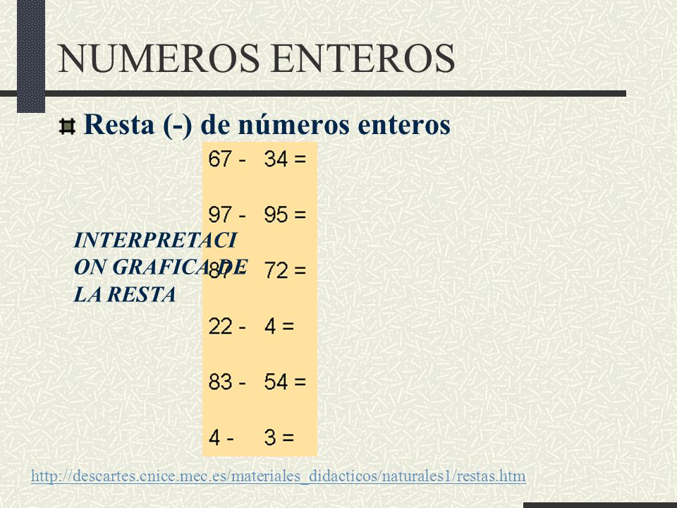 NUMEROS ENTEROS Resta (-) de números enteros
