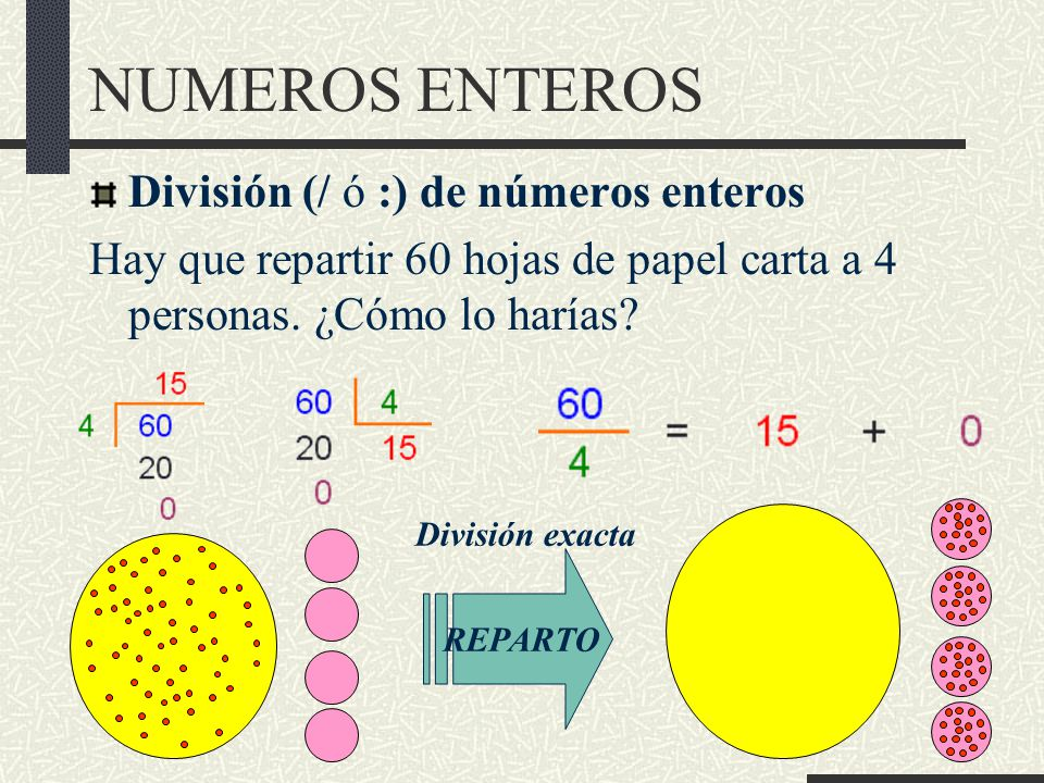 NUMEROS ENTEROS División (/ ó :) de números enteros