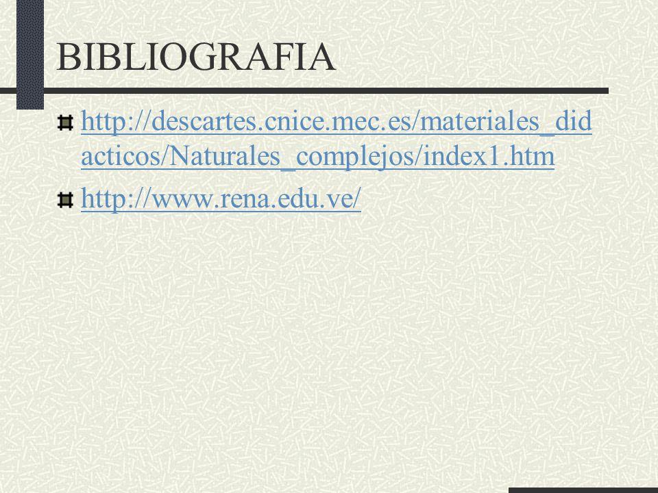 BIBLIOGRAFIA http://descartes.cnice.mec.es/materiales_didacticos/Naturales_complejos/index1.htm.