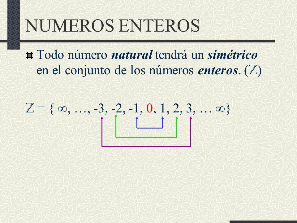 NUMEROS ENTEROS Todo número natural tendrá un simétrico en el conjunto de los números enteros.