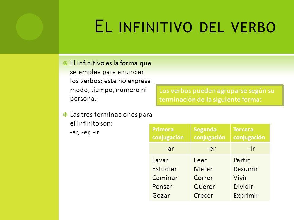 El infinitivo del verbo