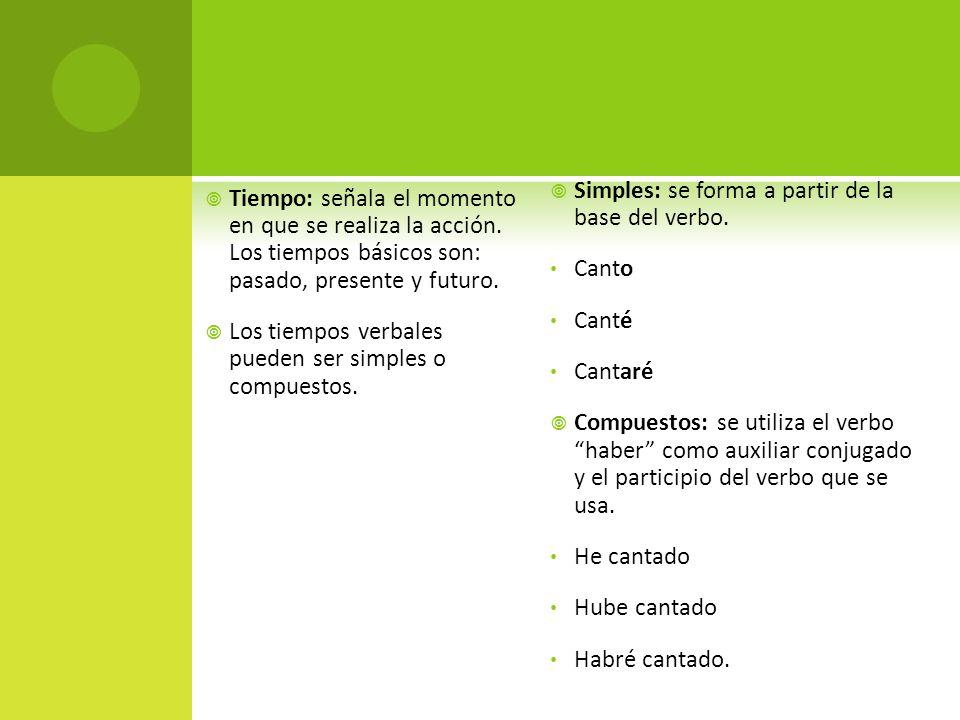 Simples: se forma a partir de la base del verbo.