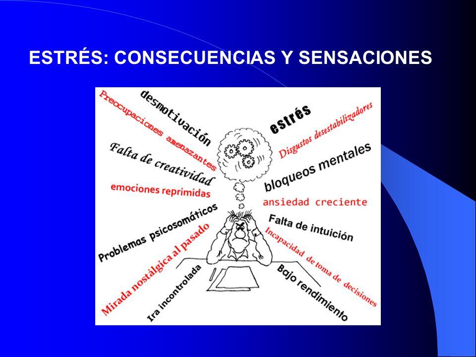 ESTRÉS: CONSECUENCIAS Y SENSACIONES