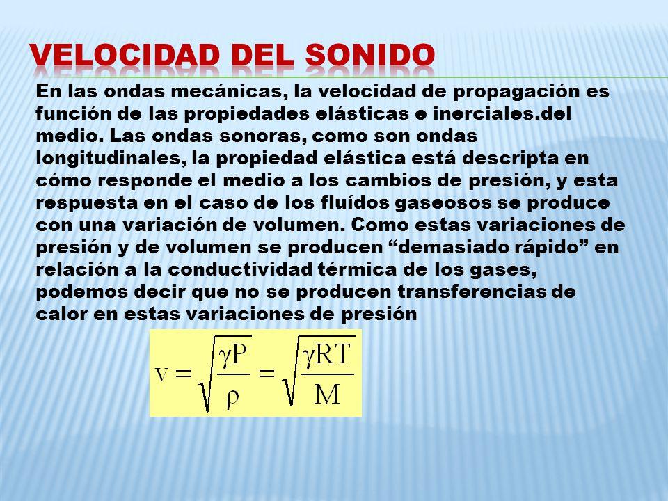 VELOCIDAD DEL SONIDO
