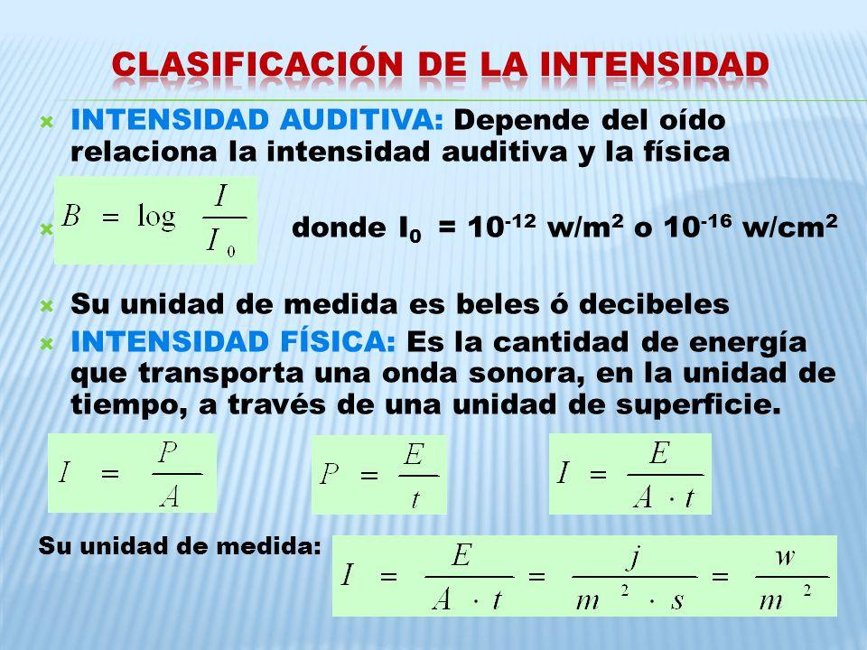 CLASIFICACIÓN DE LA INTENSIDAD