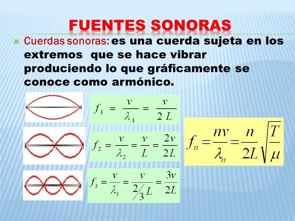 FUENTES SONORAS Cuerdas sonoras: es una cuerda sujeta en los extremos que se hace vibrar produciendo lo que gráficamente se conoce como armónico.