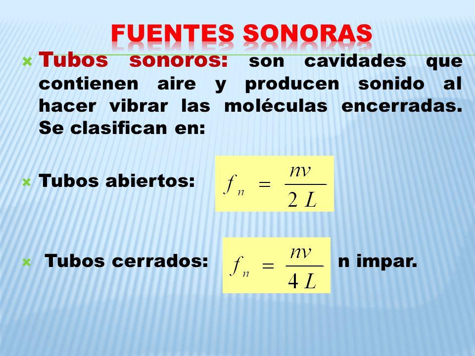 FUENTES SONORAS Tubos sonoros: son cavidades que contienen aire y producen sonido al hacer vibrar las moléculas encerradas. Se clasifican en: