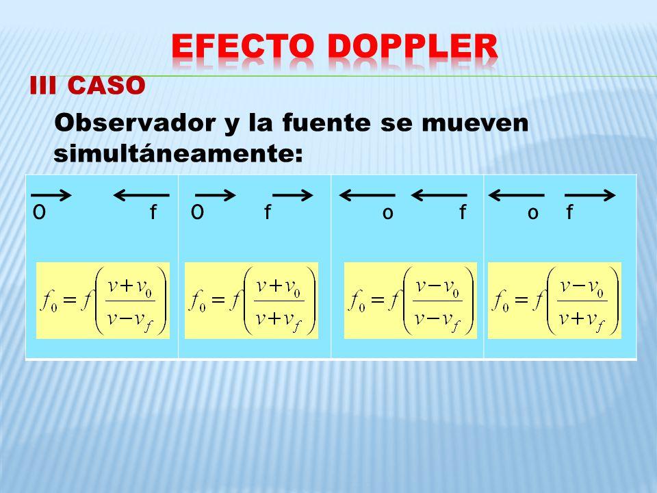 EFECTO DOPPLER III CASO Observador y la fuente se mueven simultáneamente: O f. O f.