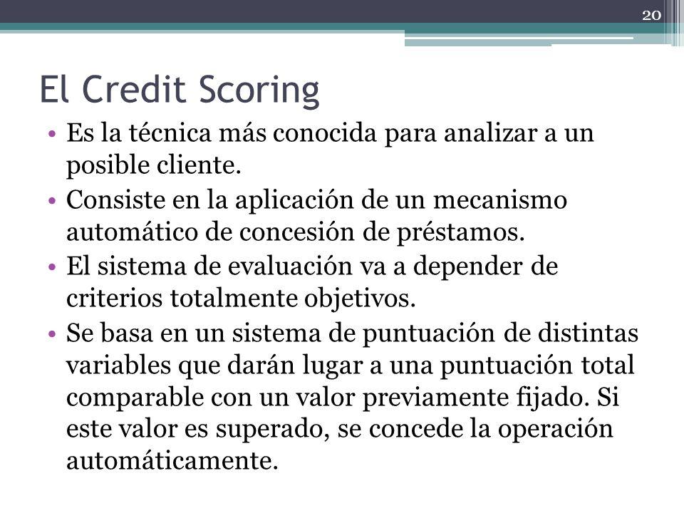 El Credit Scoring Es la técnica más conocida para analizar a un posible cliente.