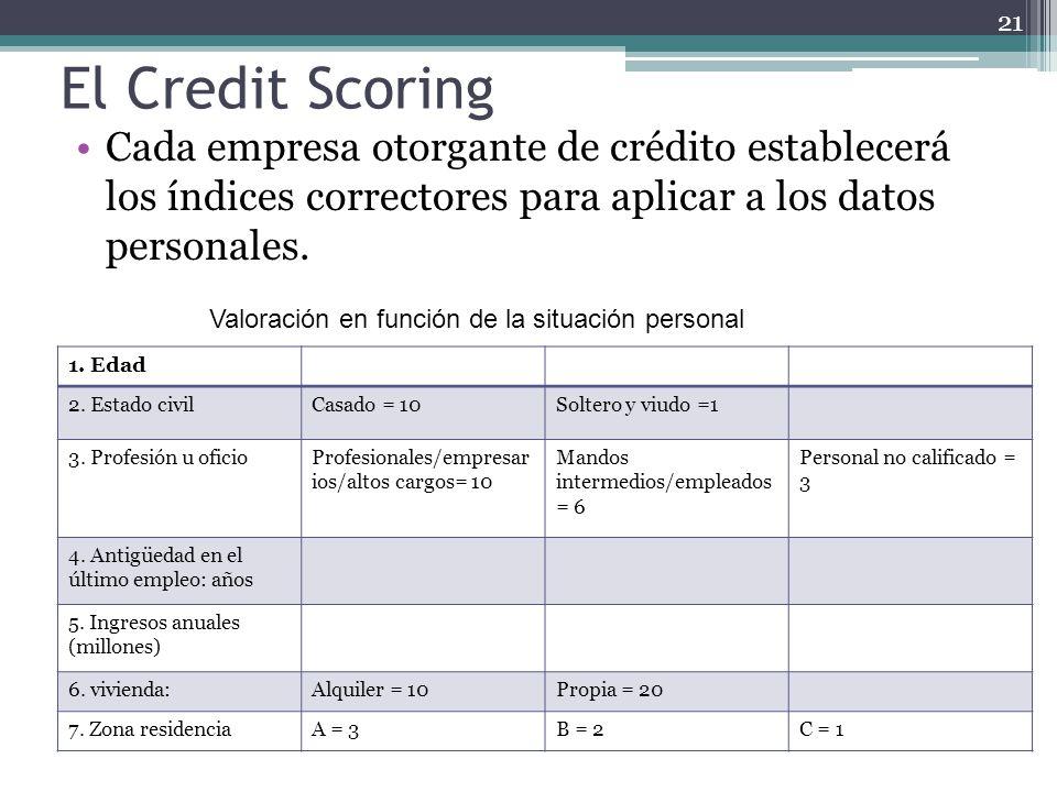 El Credit Scoring Cada empresa otorgante de crédito establecerá los índices correctores para aplicar a los datos personales.
