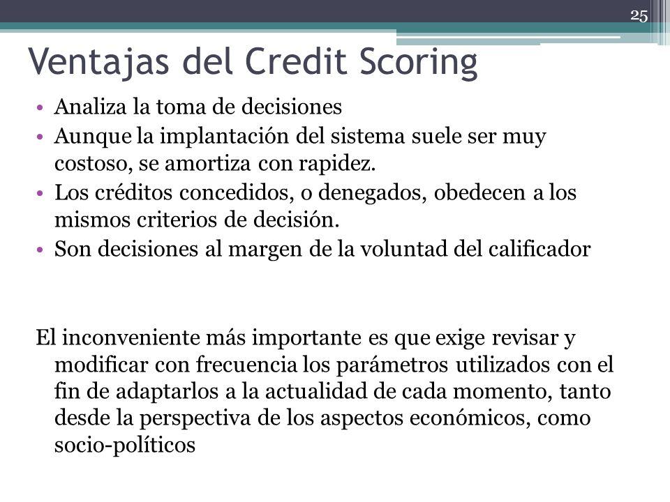Ventajas del Credit Scoring