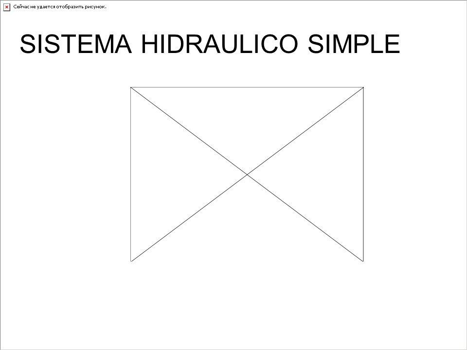 SISTEMA HIDRAULICO SIMPLE
