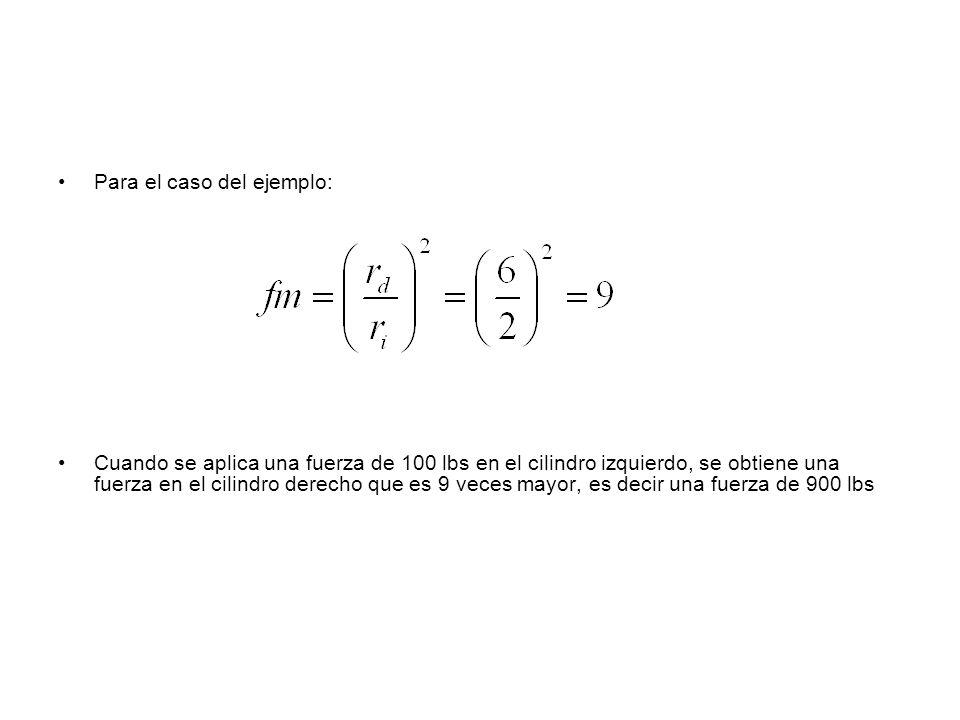 Para el caso del ejemplo: