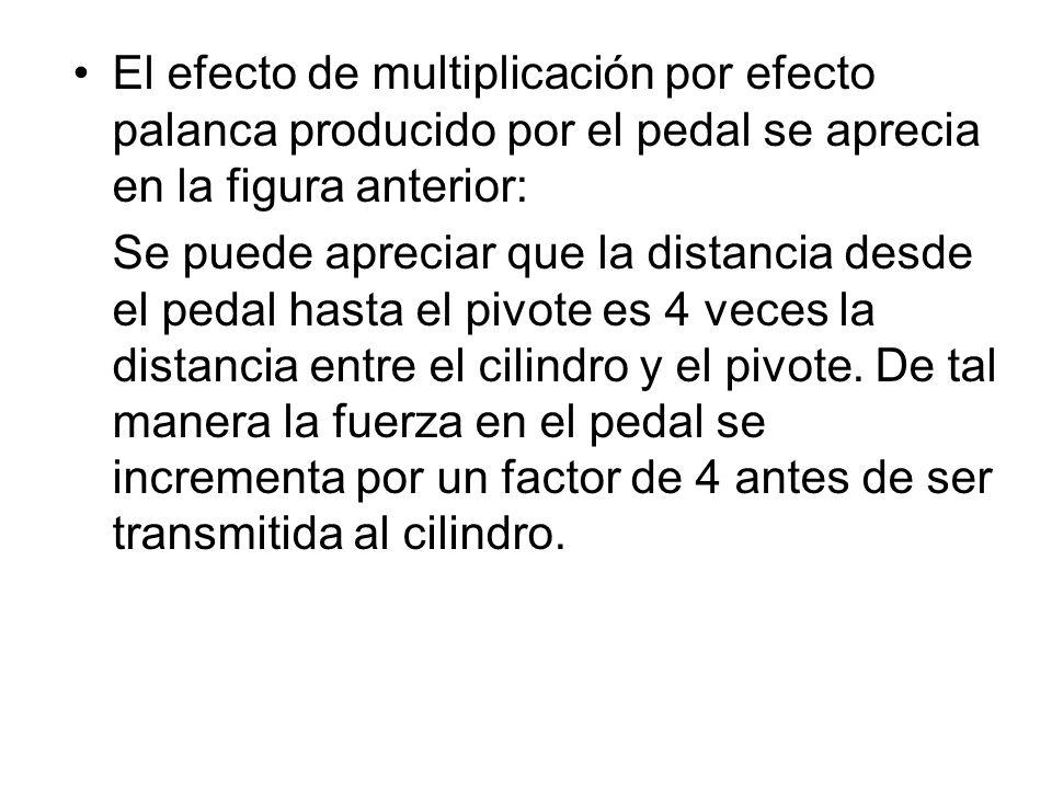 El efecto de multiplicación por efecto palanca producido por el pedal se aprecia en la figura anterior: