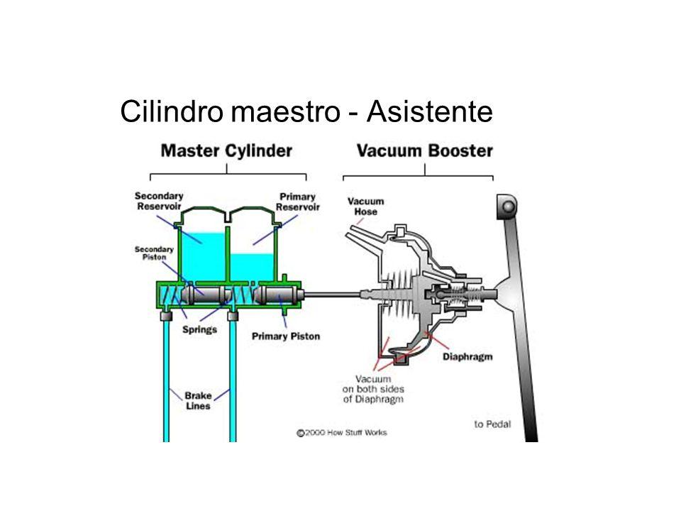Cilindro maestro - Asistente