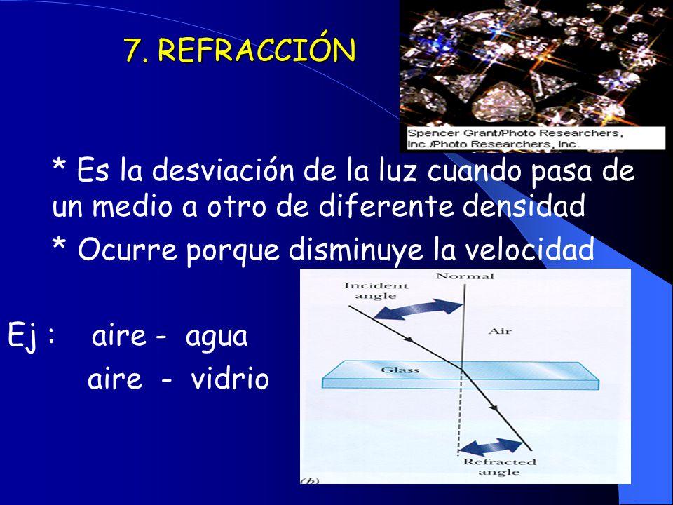 7. REFRACCIÓN * Es la desviación de la luz cuando pasa de un medio a otro de diferente densidad. * Ocurre porque disminuye la velocidad.
