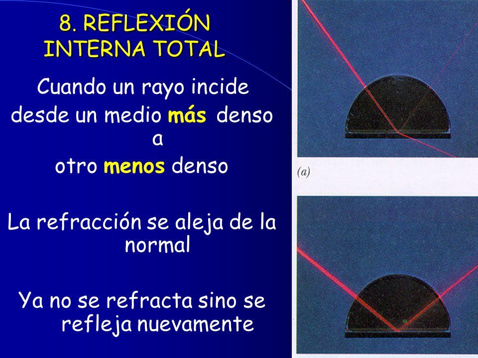8. REFLEXIÓN INTERNA TOTAL