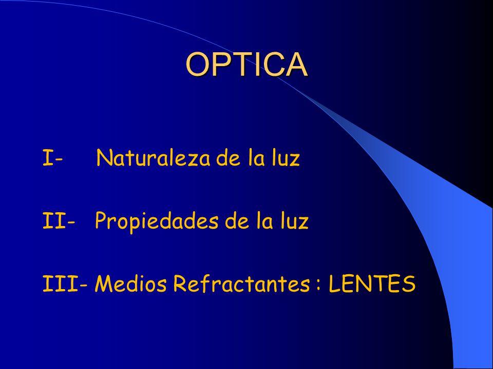 OPTICA I- Naturaleza de la luz II- Propiedades de la luz