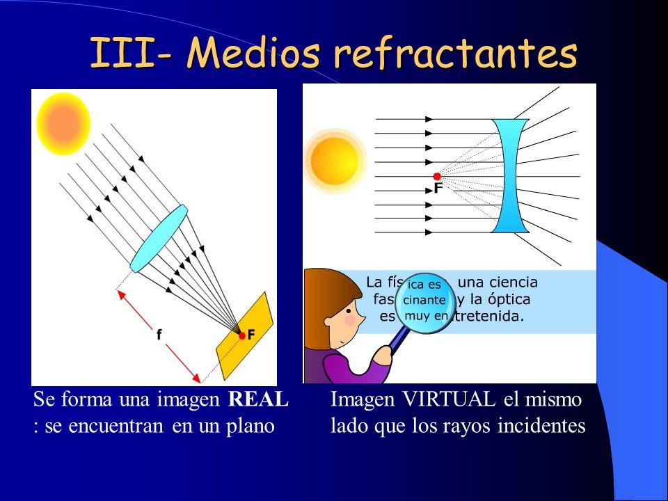 III- Medios refractantes