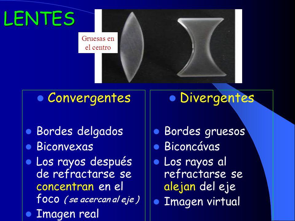 LENTES Convergentes Divergentes Bordes delgados Biconvexas