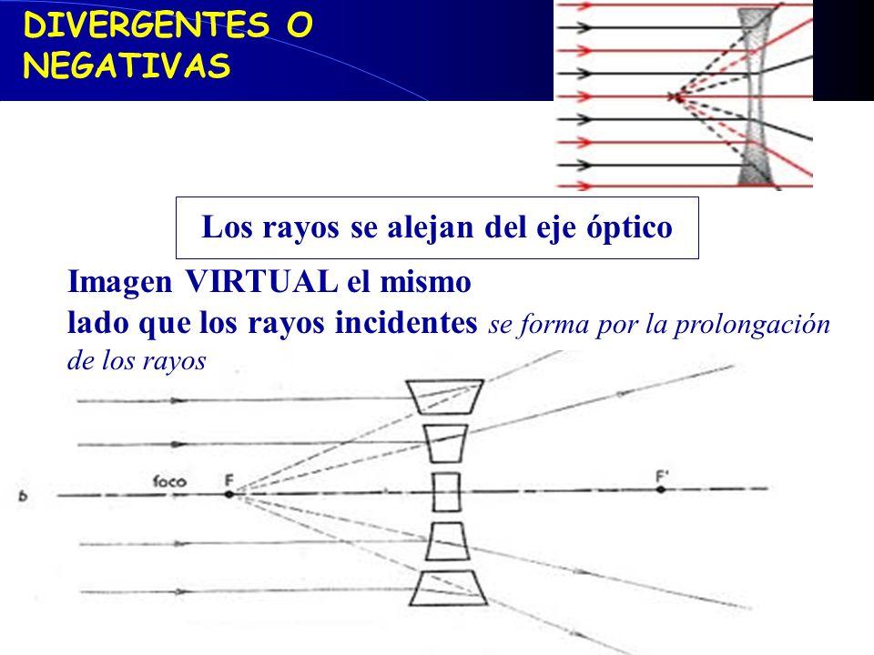 Los rayos se alejan del eje óptico