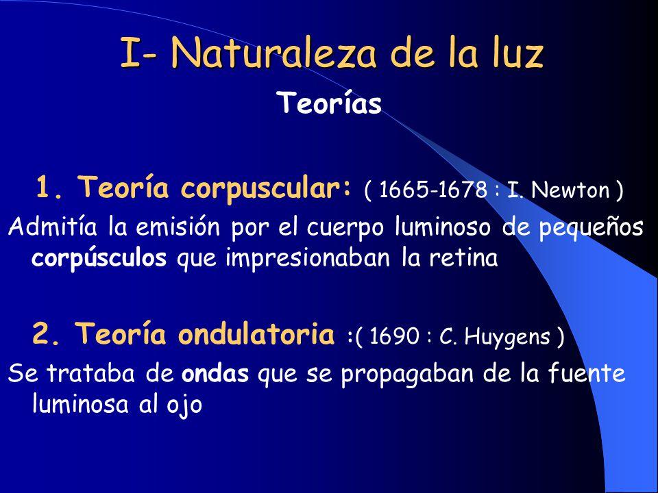1. Teoría corpuscular: ( 1665-1678 : I. Newton )