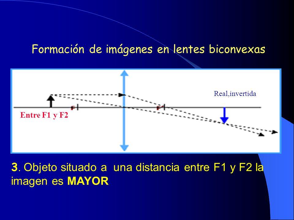 Formación de imágenes en lentes biconvexas